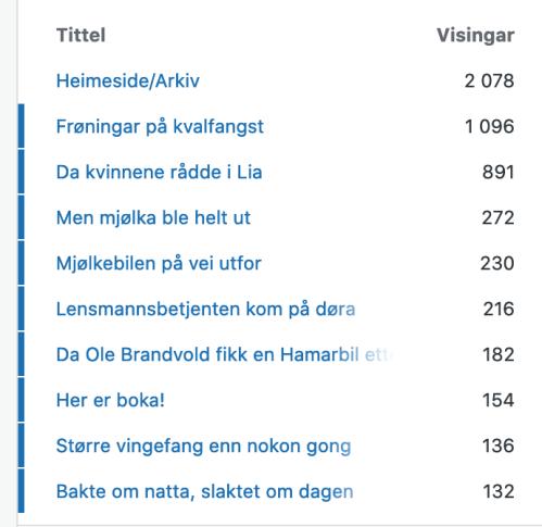 Skjermbilde 2019-11-01 kl. 21.39.15