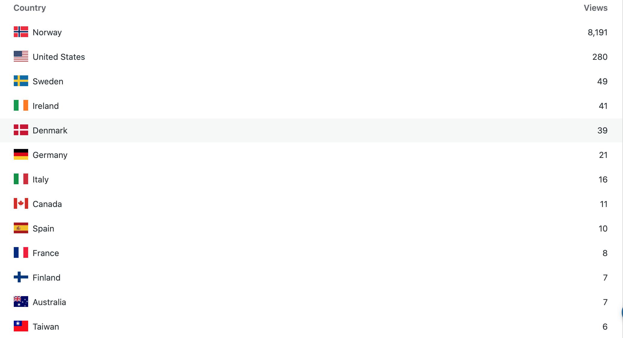 Skjermbilde 2020-07-03 kl. 20.52.37